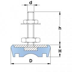 FMG Machinery Mounts
