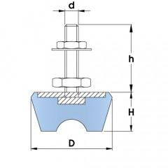 FMR Machinery Mounts