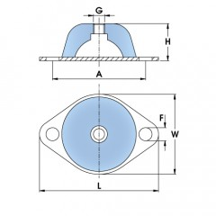 Polymax SCM-type Flange Mounts | Oval Base