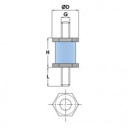 Hexagonal Anti Vibration Mounts